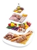 7499036-voedsel-piramide-zet-op-afzonderlijke-lagen-en-platen